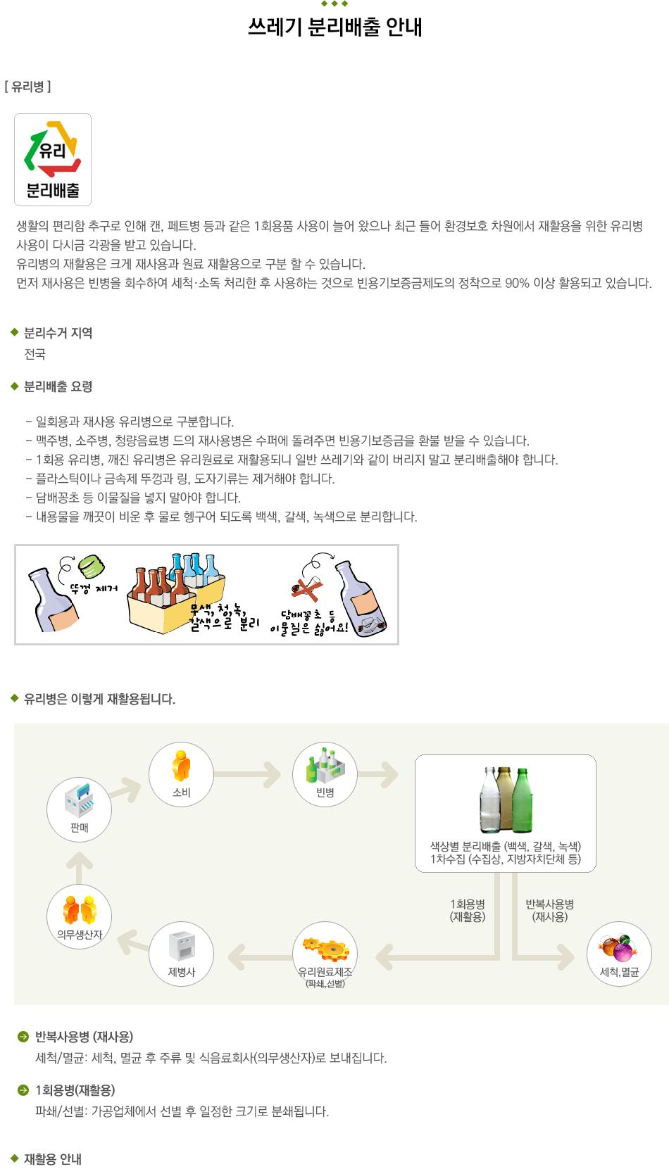 쓰레기분리배출_3유리병.png