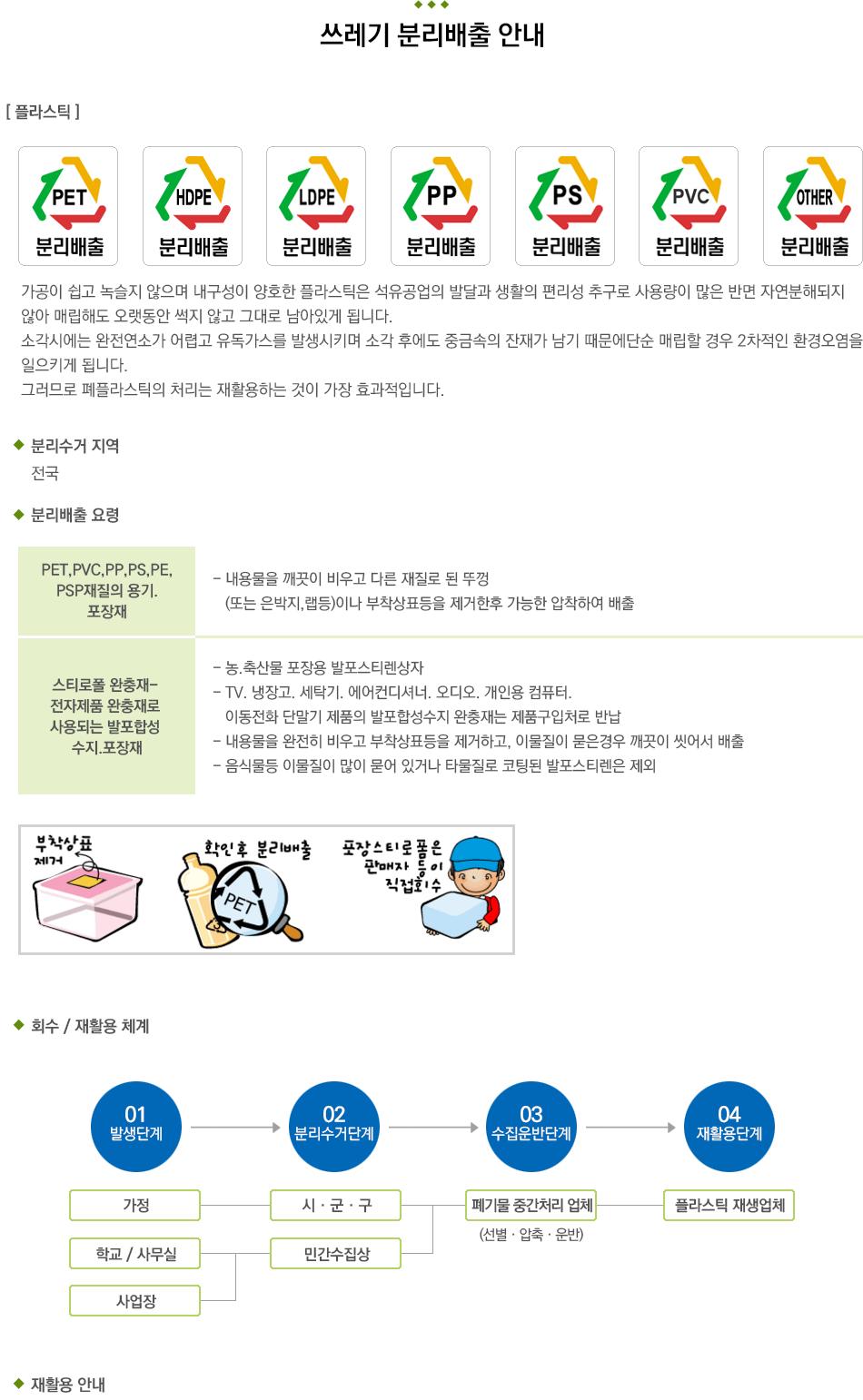 쓰레기분리배출_5플라스틱.png